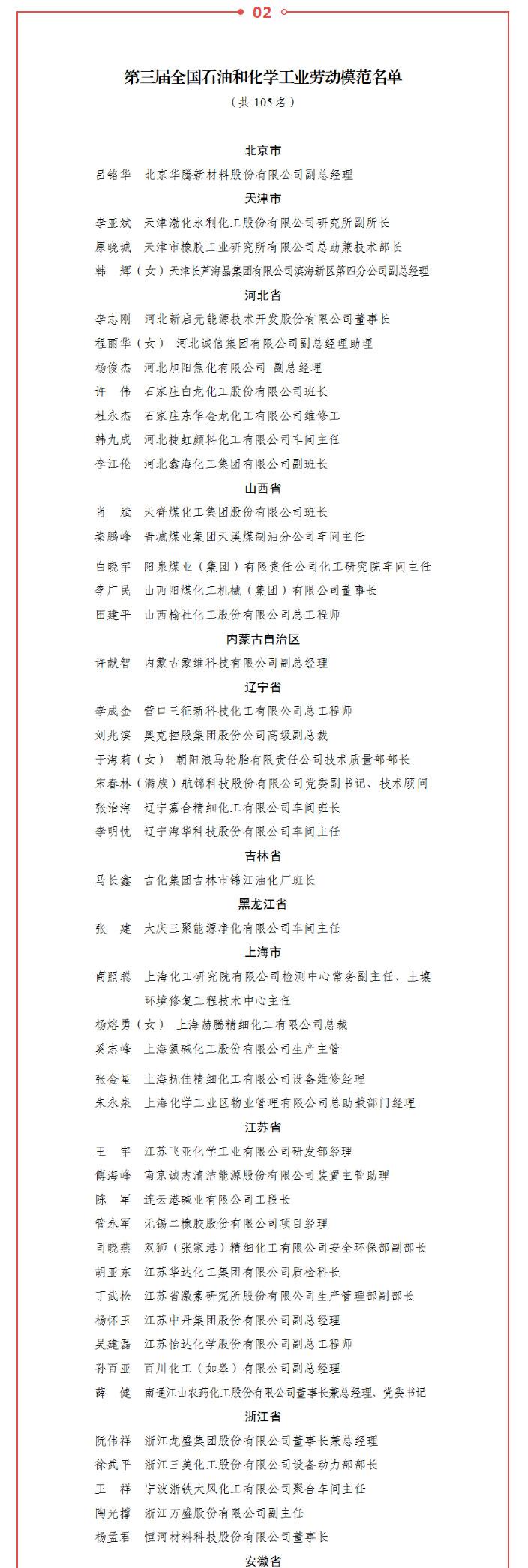 人力資源社會保障部-中國石油和化學工業聯合會關于第三屆全國石油和化學工業-先進集體、勞動模范和先進工_副本_04.jpg