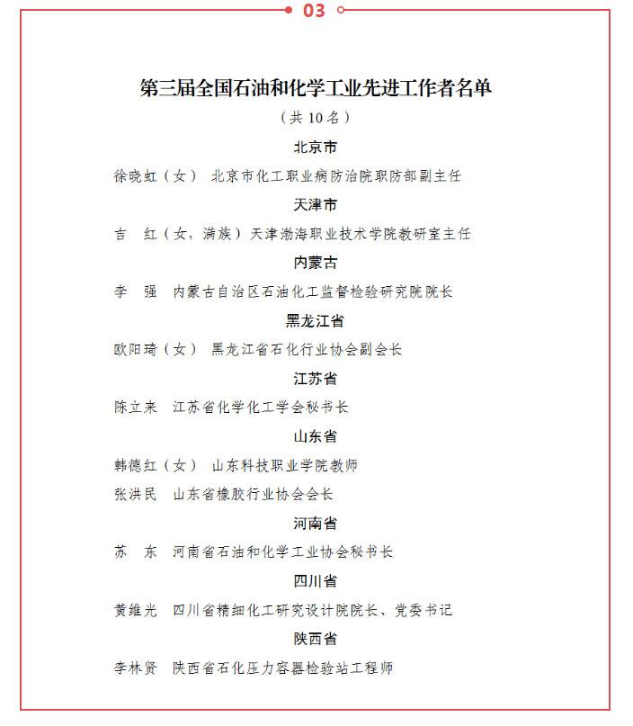 人力資源社會保障部-中國石油和化學工業聯合會關于第三屆全國石油和化學工業-先進集體、勞動模范和先進工_副本_06.jpg